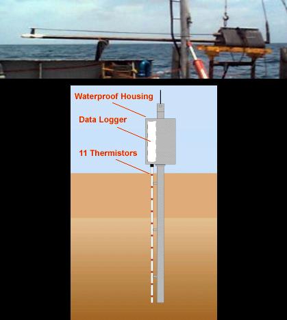 Figure 2. Heat flow probe